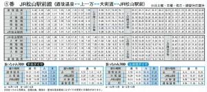 市内電車時刻表です。クリックすると拡大します。
